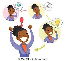 myślenie, plan., kobieta handlowa, nowy