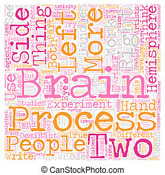 My Left Brain Wrote This Article text background wordcloud concept
