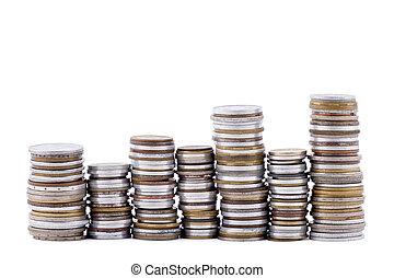 mynter, olika, buntar