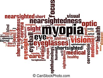 Myopia word cloud