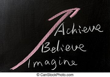 myslet si, představit si, dosáhnout