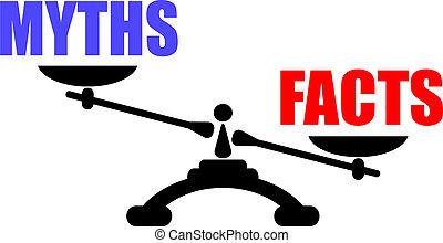myths, fakty, vs