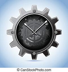 nářadí, hodiny