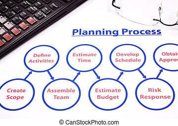 närbild, planerande, produktionsdiagram, bearbeta
