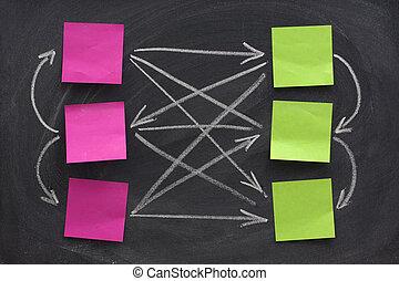nätverk, begrepp, blackboard