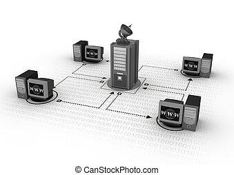 nätverk, dator