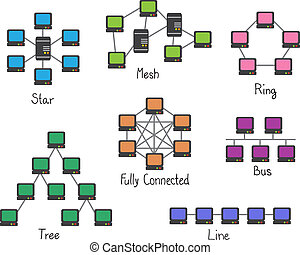 nätverk, -, illustration, anslutning, dator, topology