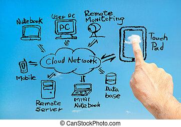 nätverk, vaddera, koppla samman, toucha, moln, (black)