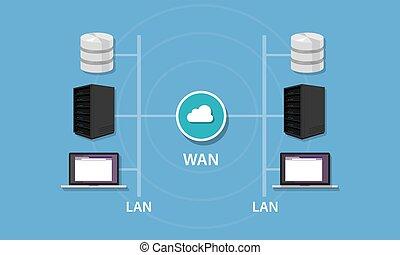 nätverksarbetande, med, glåmig, och, lan, connectivity,...