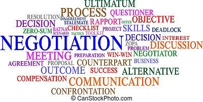 négociation, wordcloud