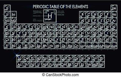 néon, tabela periódica, de, a, elementos