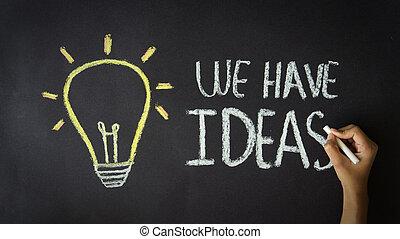 nós, idéias, ter