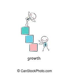 növekedés