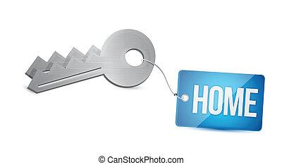 nøgler, hjem, begreb, illustration