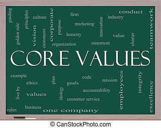 núcleo, concepto, palabra, pizarra, valores, nube