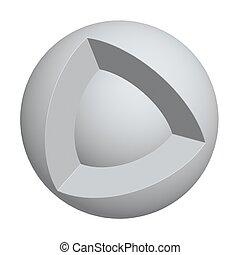 núcleo, de, esfera