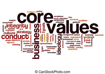 núcleo, palabra, valores, nube