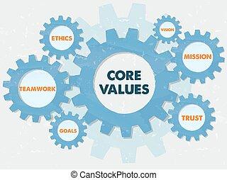 núcleo, valores, empresa / negocio, concepción, v