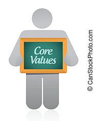 núcleo, valores, mensaje, ilustración, diseño