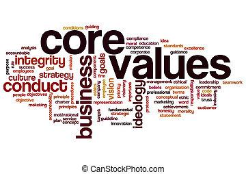 núcleo, valores, palabra, nube