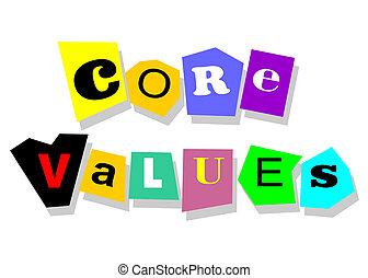núcleo, valores