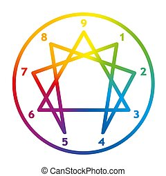números, anillo, círculo, colores, personalidad, enneagram, arco irirs