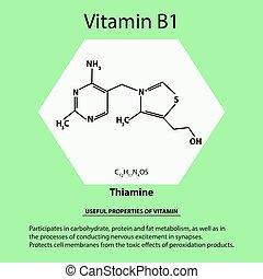 nützlich, b1., vitamin, abbildung, freigestellt, chemische , hintergrund., infographics., vektor, vitamin., molekular, formula., eigentümer, thiamine