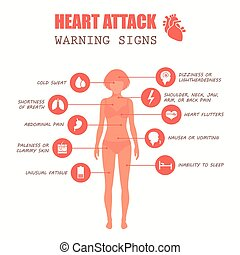 nő, szívroham, betegség