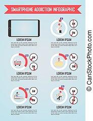 nałóg, smartphone, internet, infographics