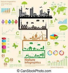 nachhaltigkeit, infographic