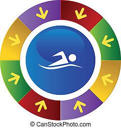 nadador