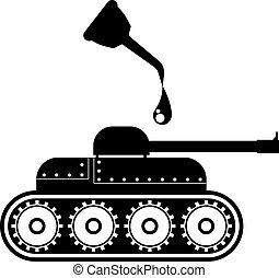 nafta, wojna