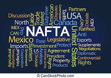 NAFTA Word Cloud