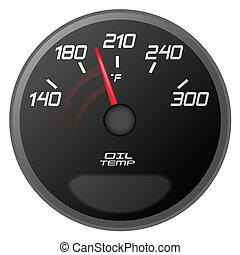 naftowa temperatura, metr