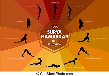 namaskar, infographics., vector, surya, sequence., yoga