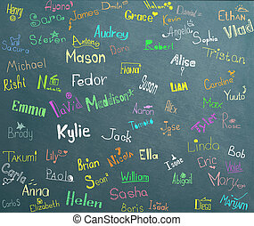 Names and pictures of children at school board