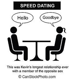 namorando, velocidade