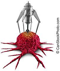 nanorobot, enfermedad, terapia