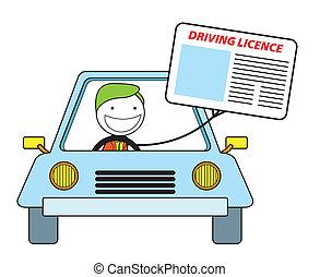 napędowa licencja