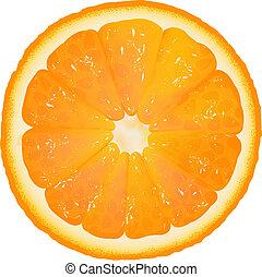 narancs gerezd