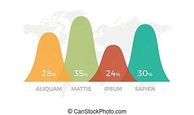 narancs, slides., világ, bemutatás, állhatatos, alapismeretek, infographic, térkép, türkiz, zöld, piros