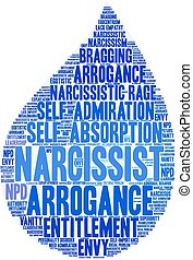 Narcissist Word Cloud