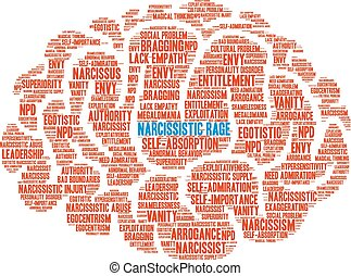 narcissistic, 単語, 雲, 激怒