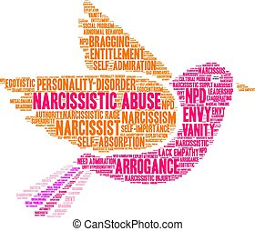 Narcissistic Abuse word cloud on a white background.