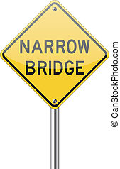 Narrow bridge traffic sign on white