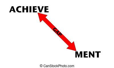 Narrowing Gap - Narrowing the Achievement Gap animation