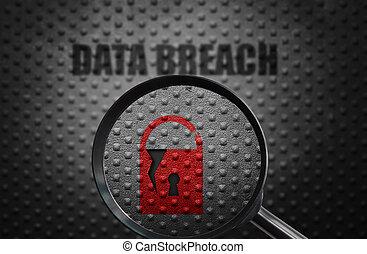 naruszenie, dane, odkrycie