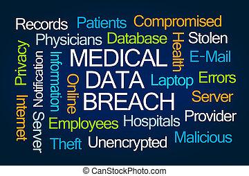 naruszenie, medyczny, słowo, dane, chmura