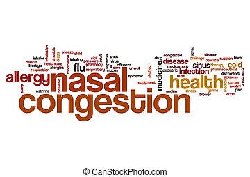 Nasal congestion word cloud