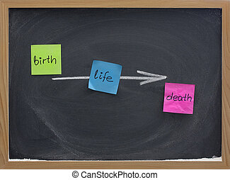 nascita, vita, morte, o, passando tempo, concetto